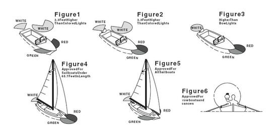 navigation light setups